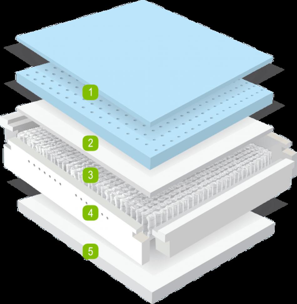 Luxury Gel 1000 mattress